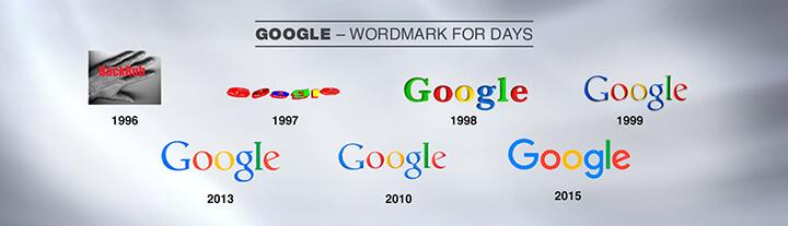 Evolution of Google Logo