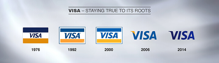 VISA Logo Evolution