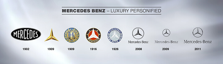 Mercedes Benz Logo Evolution