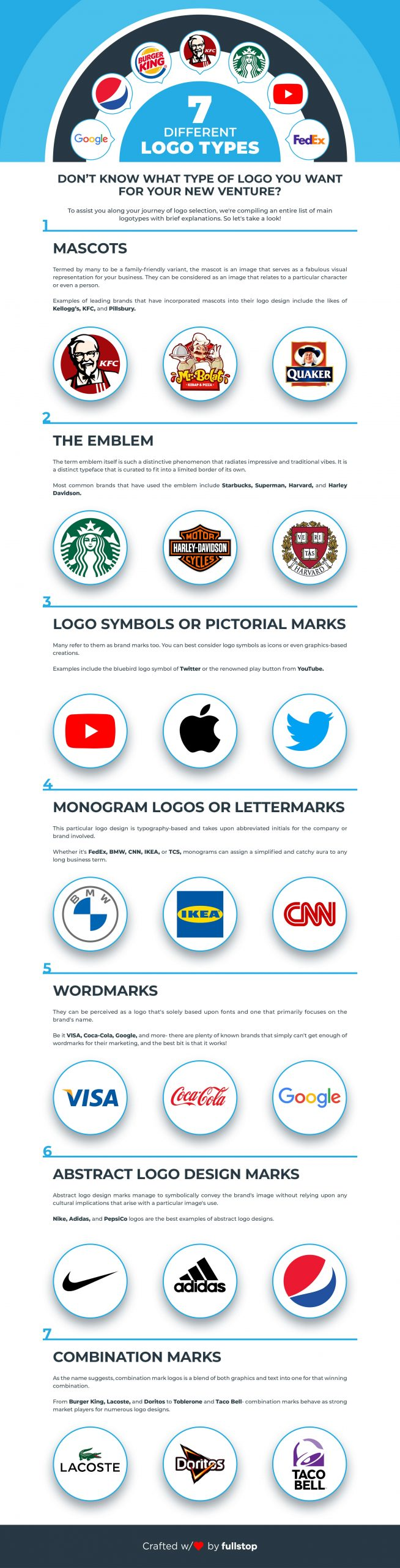 7 Different Logo Types - Infographic