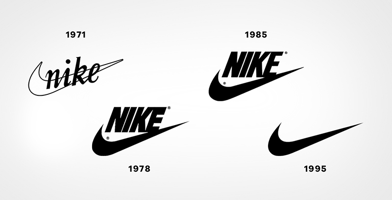 Evolution of Nike Logo