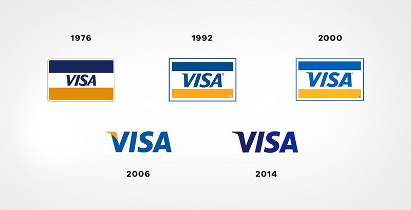 Visa Logo Evolution