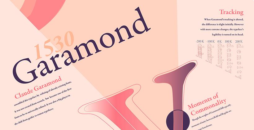 Garamond are refined