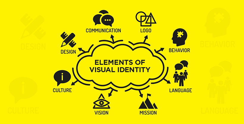 Elements of Visual Identity