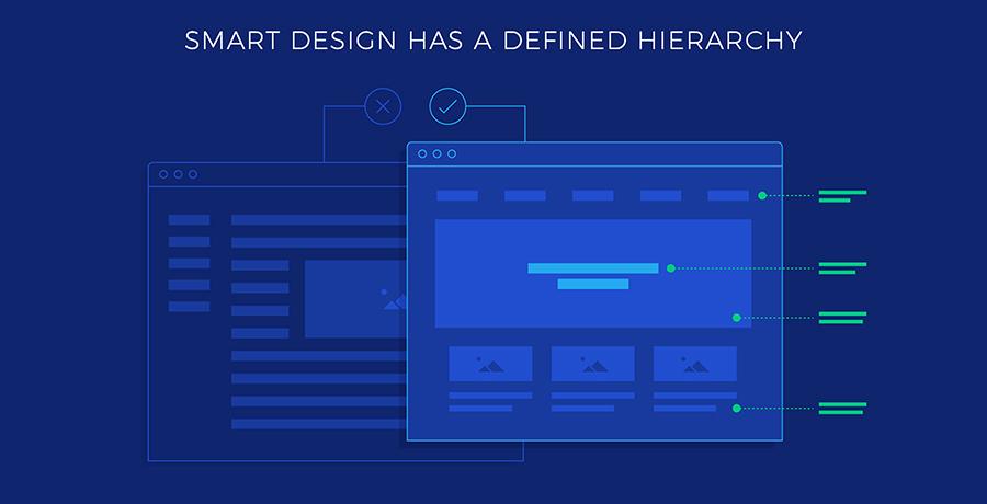 Smart Design has design hierarchy