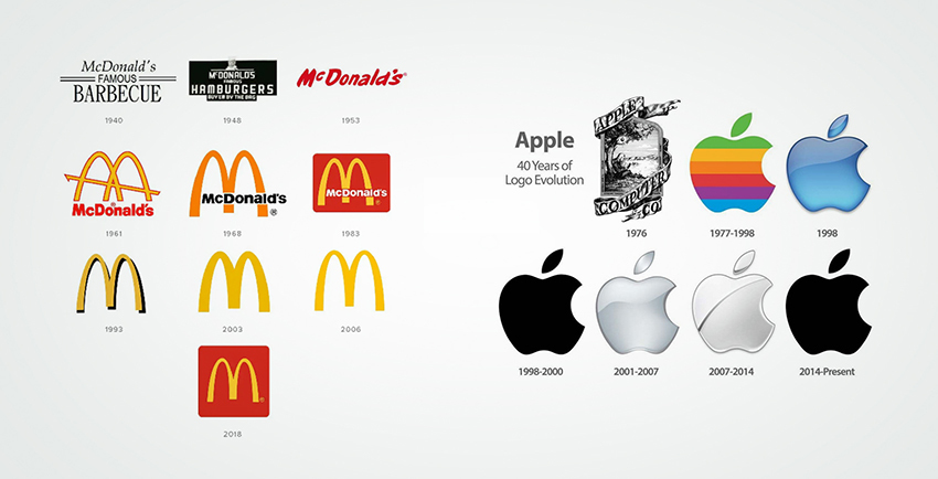 Apple and Mcdonalds Logo
