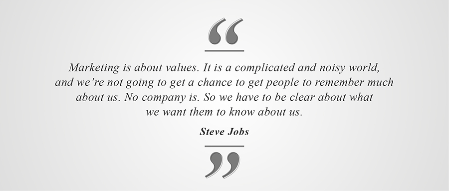 Brand Quote by Steve Jobs