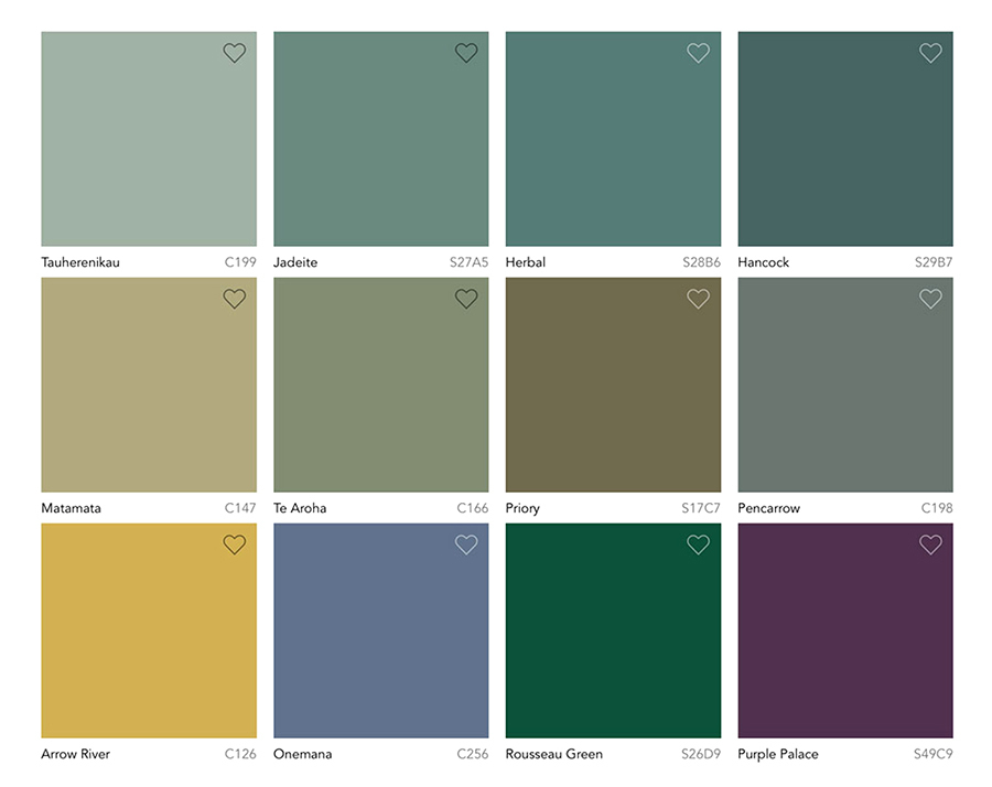 The significance of color