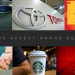 How Logos Affect Brand Equity