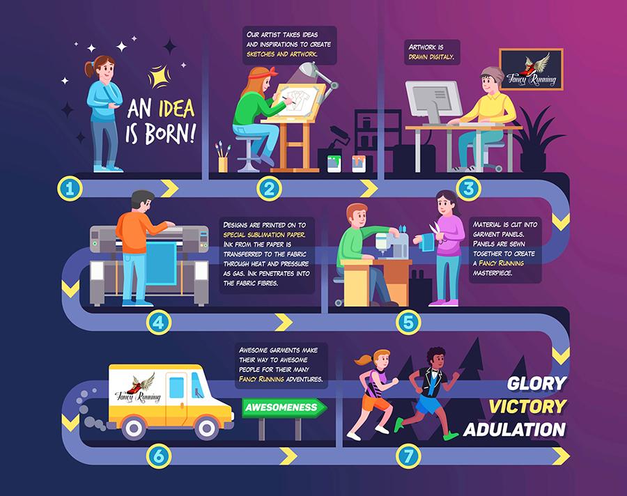 Digital Design - Infographics