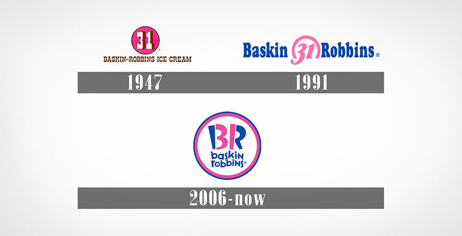 History of Baskin Robbins Logo Design