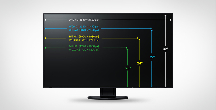 Coding Monitor Size