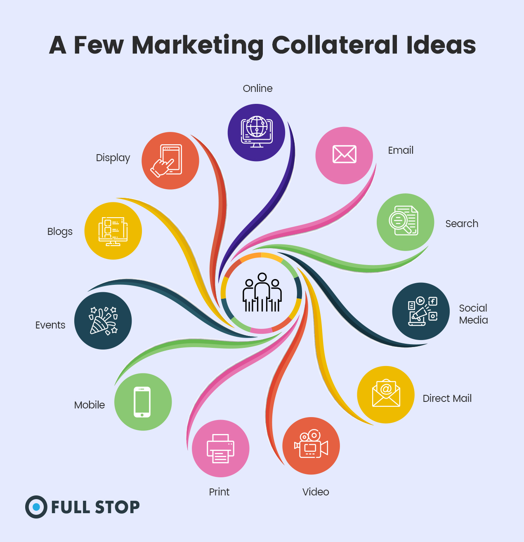 A Few Marketing Collateral Ideas