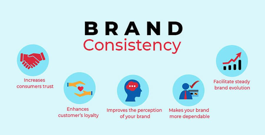Brand Style Guide - Brand Consistency
