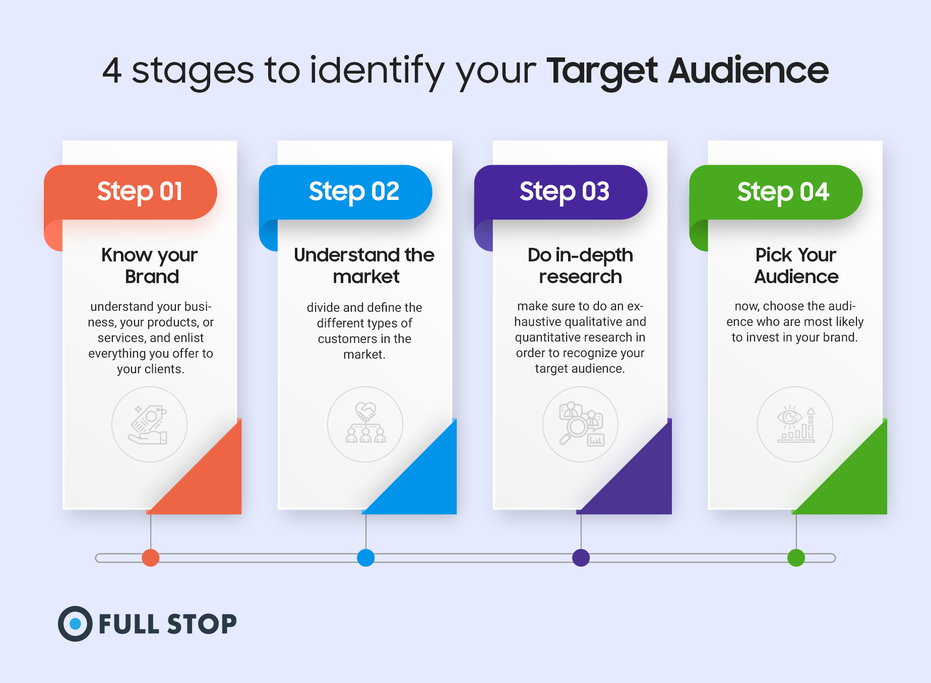Social Media Marketing - Identify Your Audience