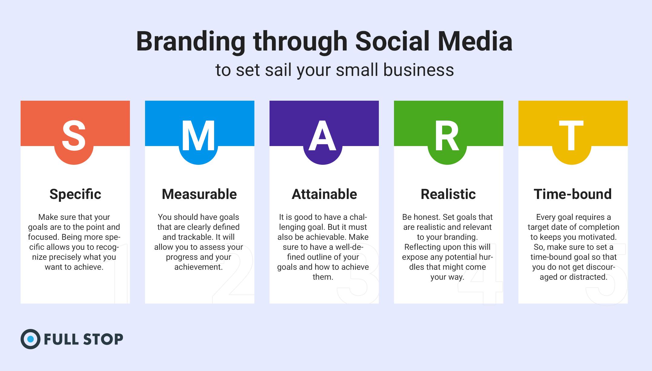 Social Media Marketing - Set your goals and Strategize!