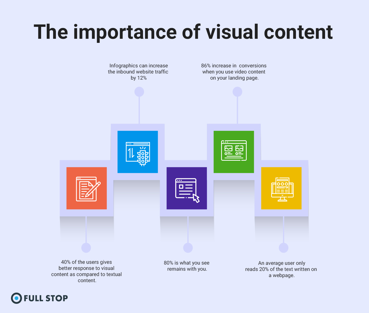 Social Branding - The Importance Of Visual Content