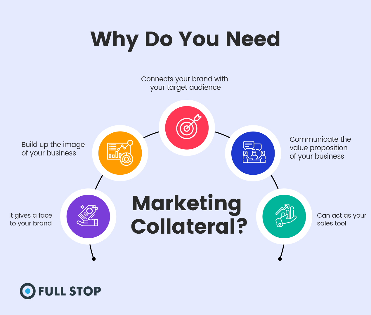 Why Do You Need Marketing Collateral