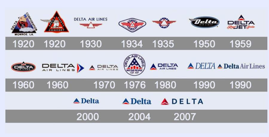 Airline Logo Design -  Delta Logo History