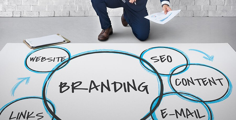 What is a Brand Strategy